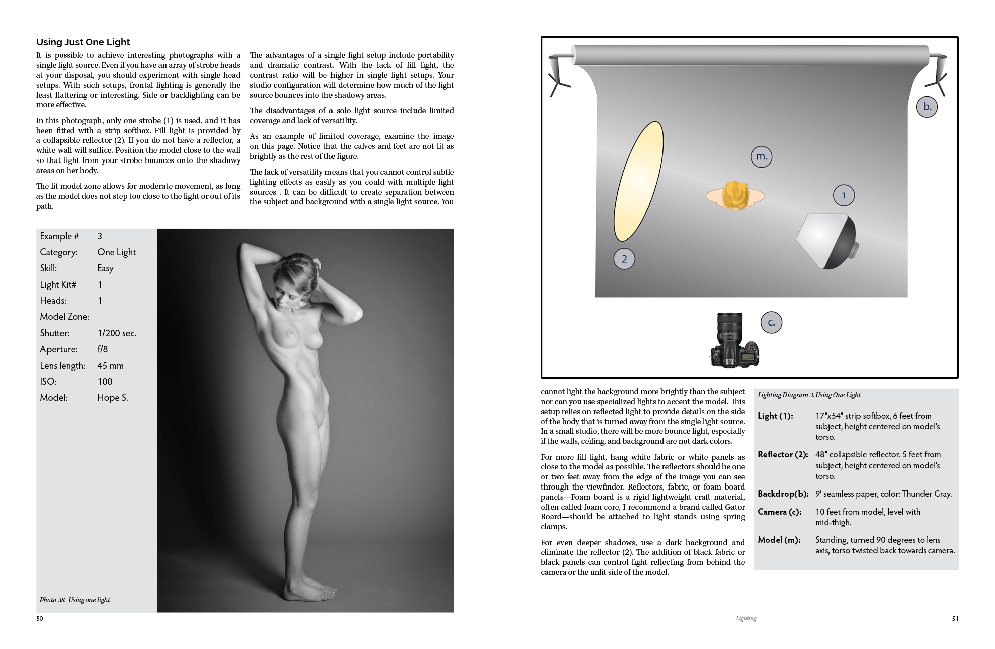 Learn nude photography instructional book studio lighting diagram